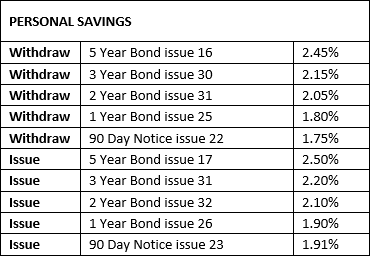 HTB Personal Savings